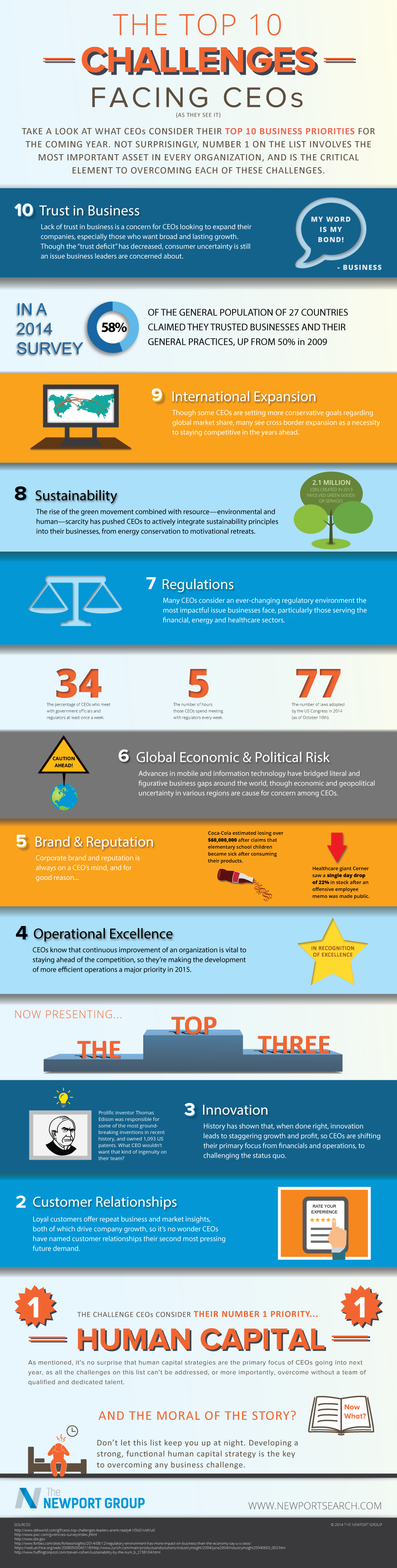 newport-group-top-10-ceo-challenges-infographic